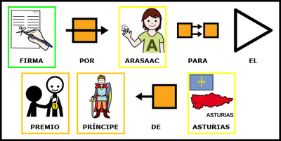 arasaacpremiosprincipedeasturias2014